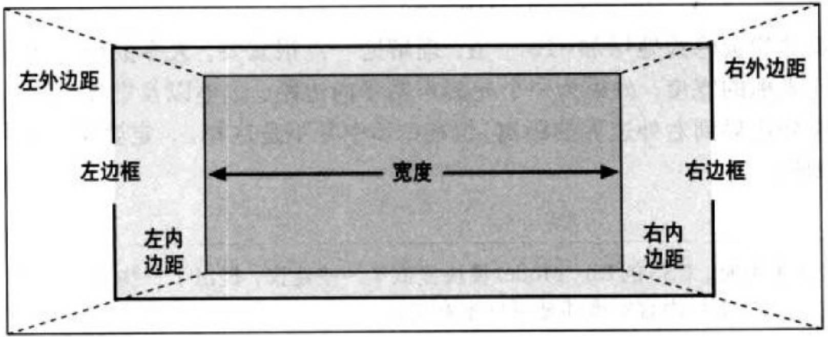 horizontalFormate