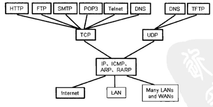 network16