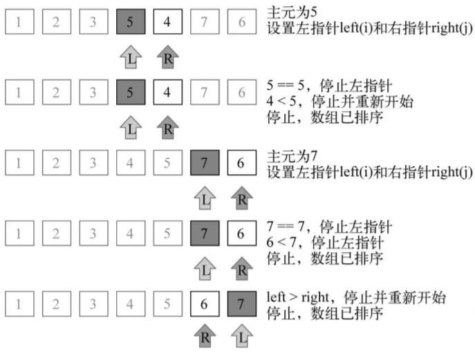 arithmetic10