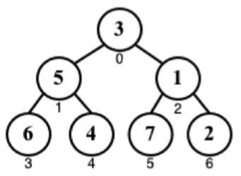 arithmetic11