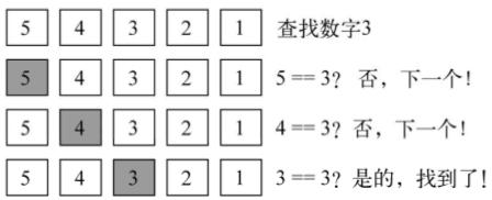 arithmetic14