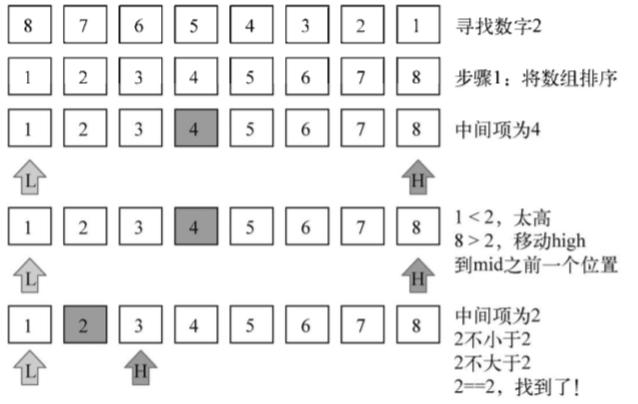 arithmetic15