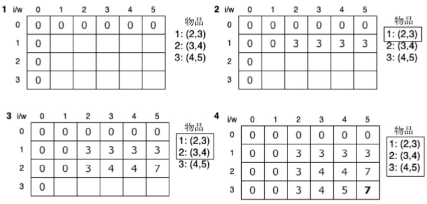 arithmetic17