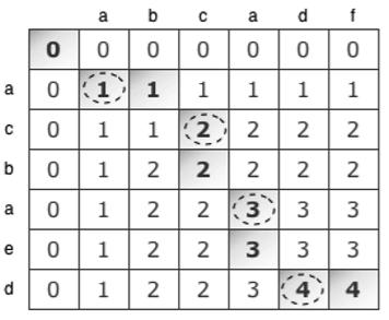 arithmetic19