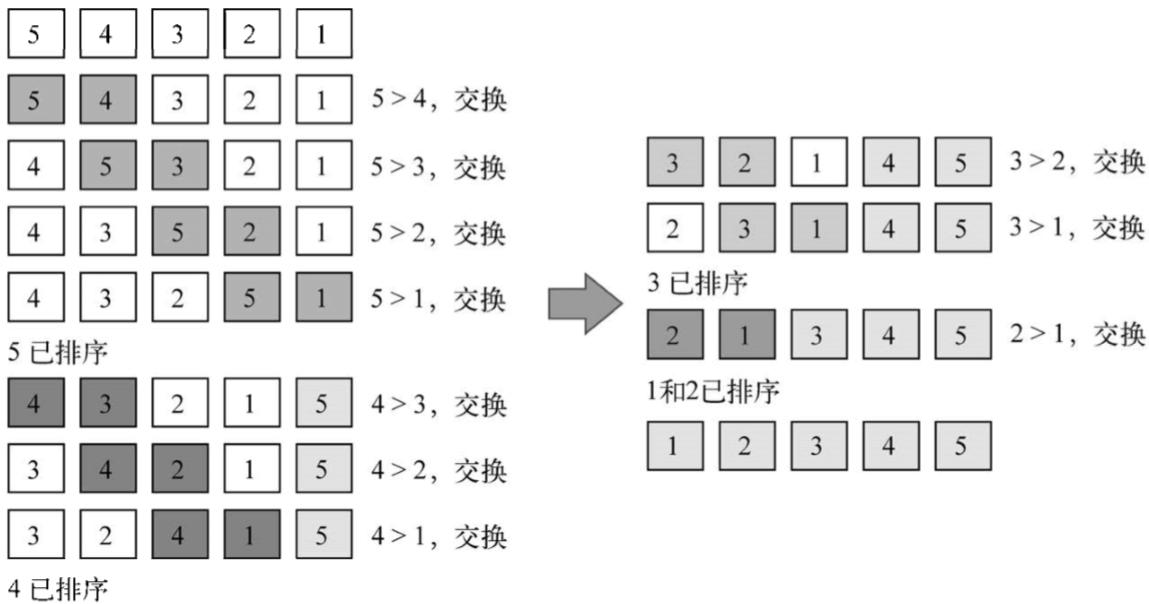 arithmetic2
