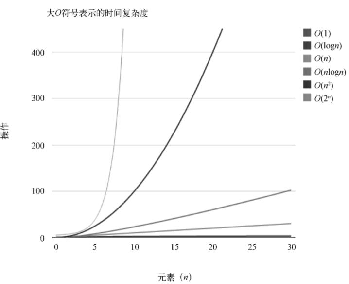 arithmetic21