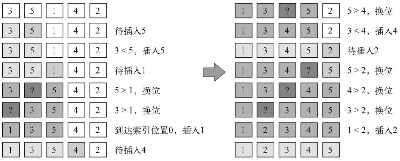 arithmetic4