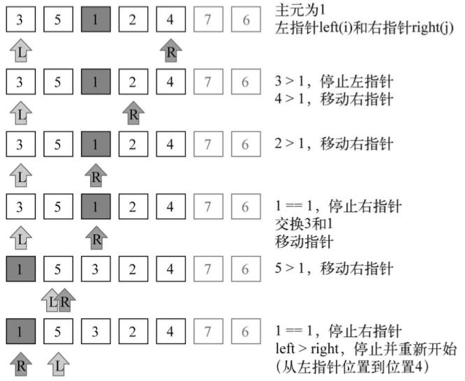 arithmetic7