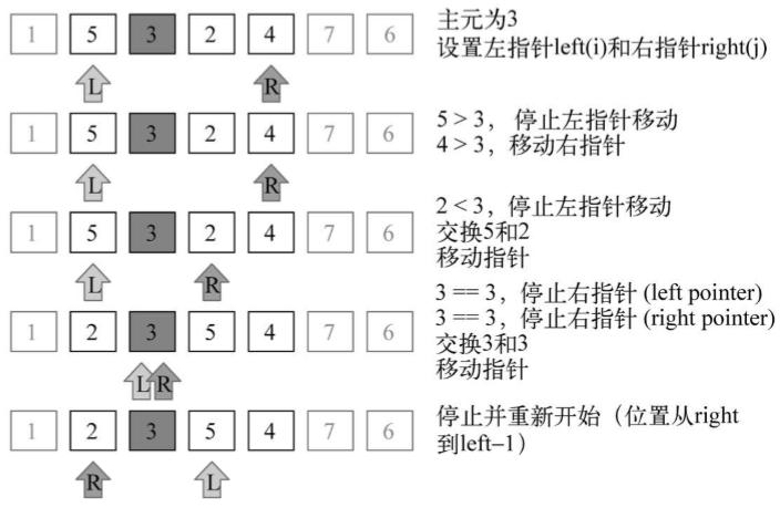 arithmetic8