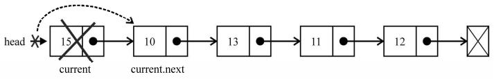 linkedList5