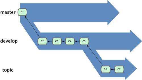 git_branch19