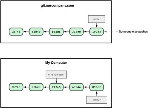 git_branch23