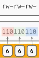 linux_command3