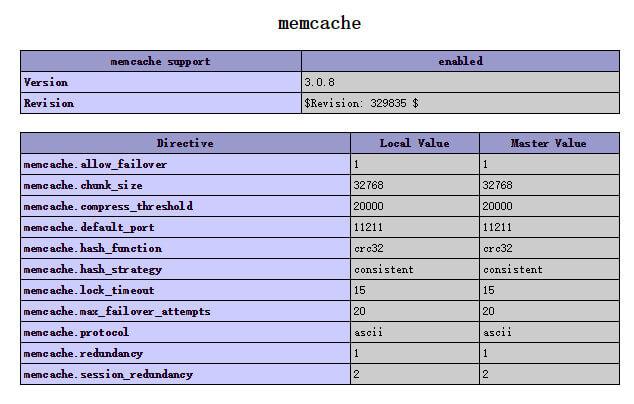 memcacheOpe2